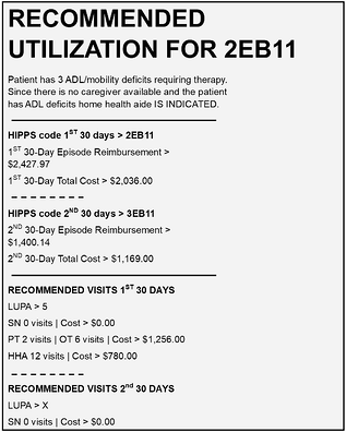 Recommended Utilization-big
